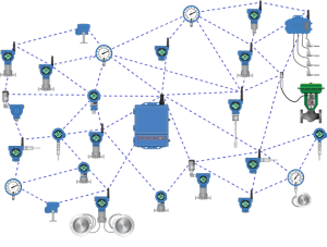 Figure_2,_WirelessHART_network_diagram